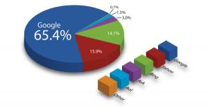 google-statystyki-uzycie