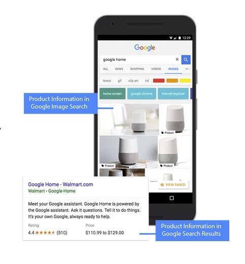 Snipped products Google
